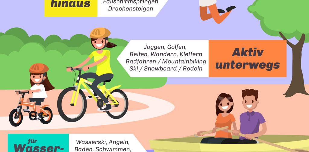 Infografik zeigt Wichtigkeit von Outdoor-Werbeartikeln